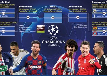 Champions: Real Madrid y Barça se enfrentarían en semifinales