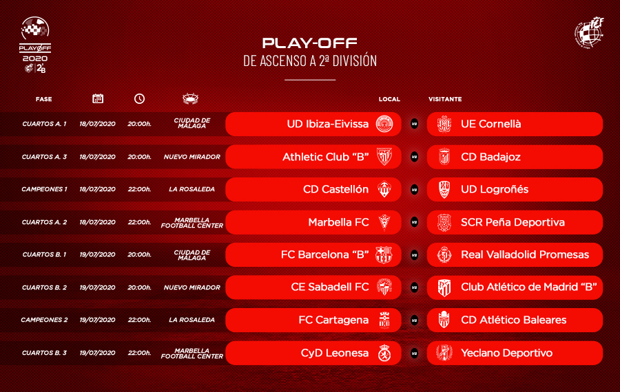 Los play-off de Segunda División se disputan el 18 y 19 de julio