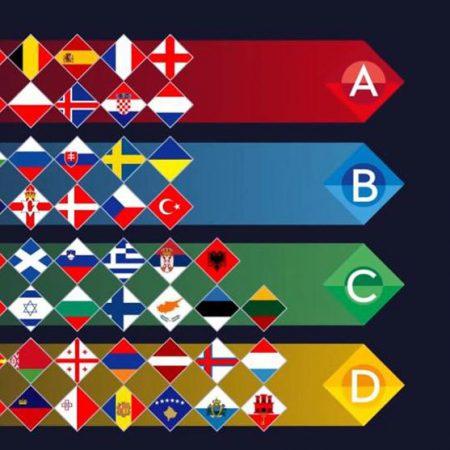 Arranca la UEFA Nations League