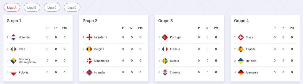 UEFA Nations League liga a