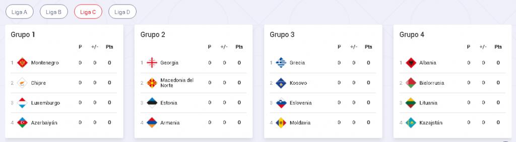 UEFA Nations League liga c