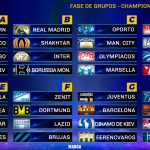 sorteo champions league temporada 2020-2021