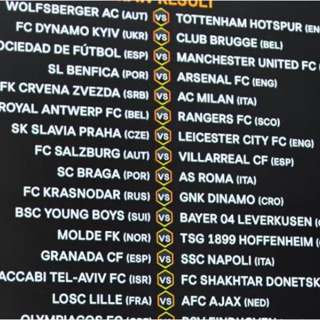 Sorteo de la Europa League 2020/2021