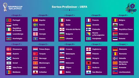 Spain will play against Sweden, Greece, Georgia and Kosovo