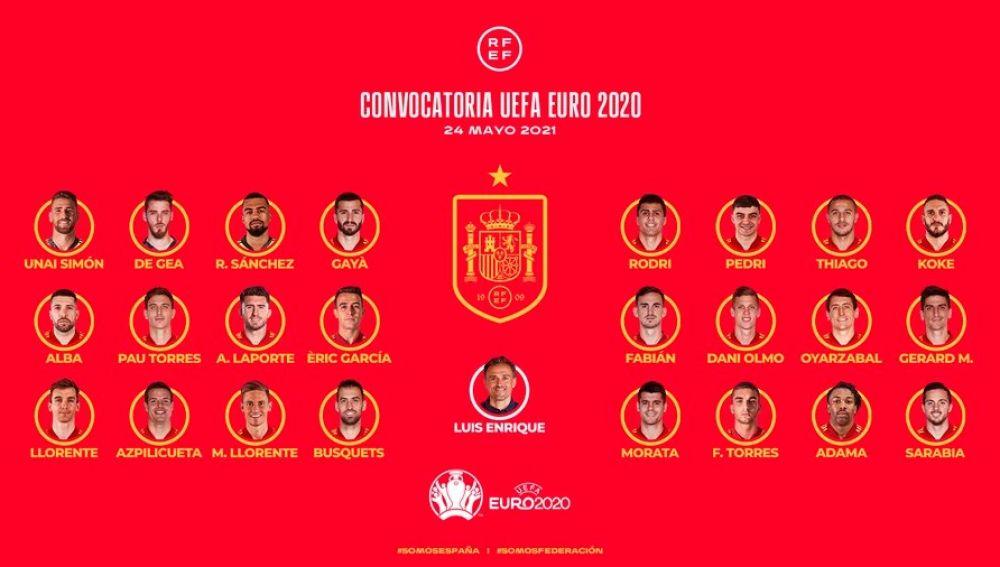 Sergio Ramos no jugará la Eurocopa 2020