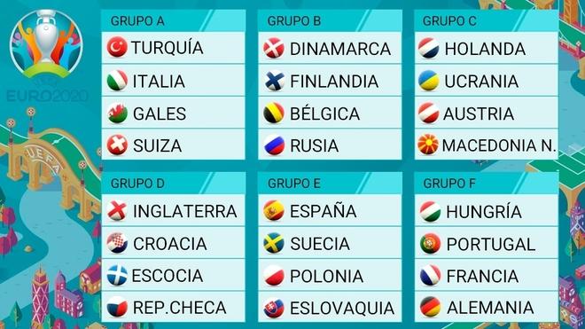 Arranca la Eurocopa 2020